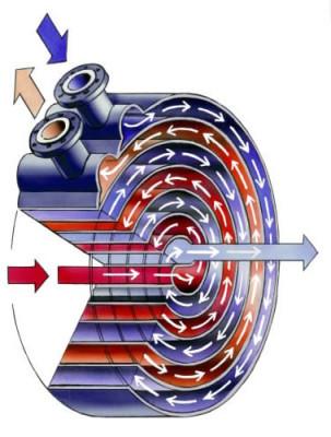 spiral_sp